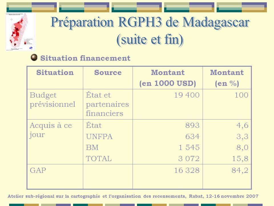 Situation financement Atelier sub-régional sur la cartographie et lorganisation des recensements, Rabat, 12-16 novembre 2007 SituationSourceMontant (e