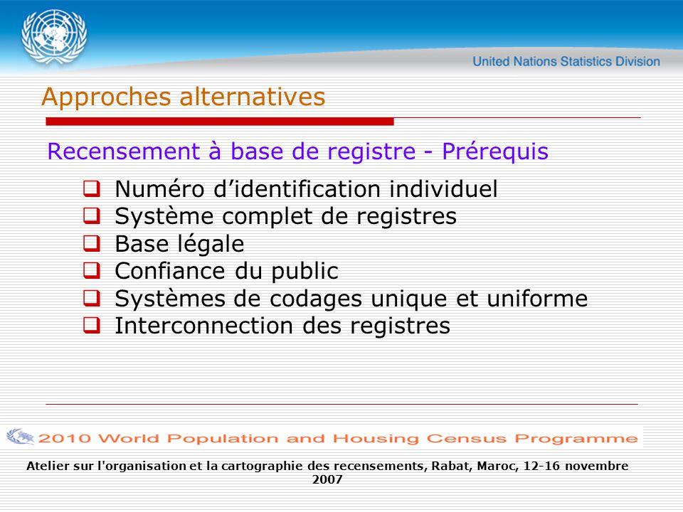 Atelier sur l organisation et la cartographie des recensements, Rabat, Maroc, 12-16 novembre 2007 Approches alternatives Recensement à base de registre - Prérequis Numéro didentification individuel Système complet de registres Base légale Confiance du public Systèmes de codages unique et uniforme Interconnection des registres