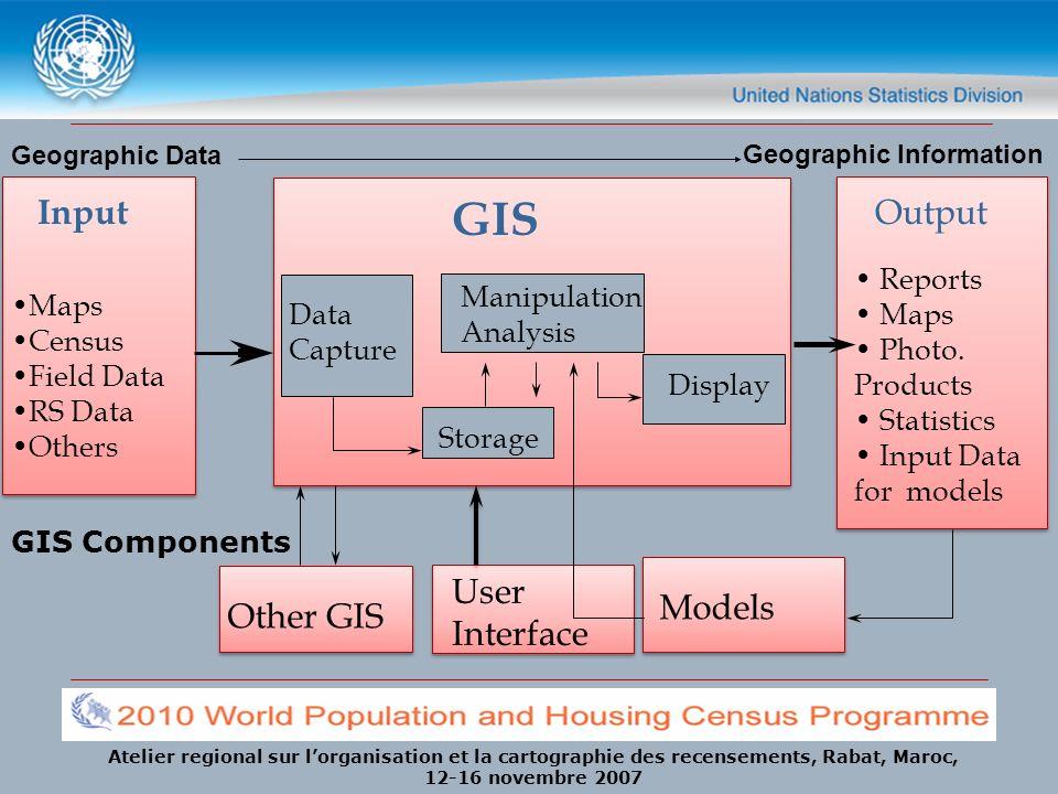 Atelier regional sur lorganisation et la cartographie des recensements, Rabat, Maroc, 12-16 novembre 2007 GIS Components Input Output Maps Census Field Data RS Data Others Reports Maps Photo.
