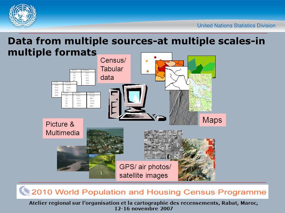 Atelier regional sur lorganisation et la cartographie des recensements, Rabat, Maroc, 12-16 novembre 2007 GPS/ air photos/ satellite images Census/ Ta