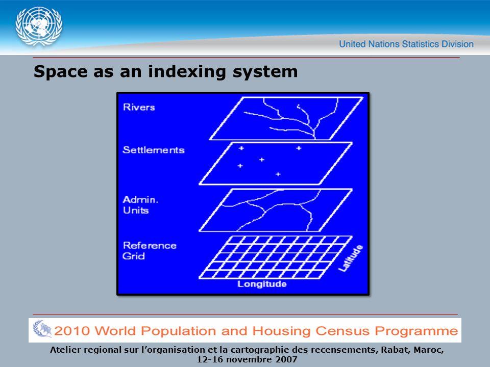 Atelier regional sur lorganisation et la cartographie des recensements, Rabat, Maroc, 12-16 novembre 2007 Space as an indexing system