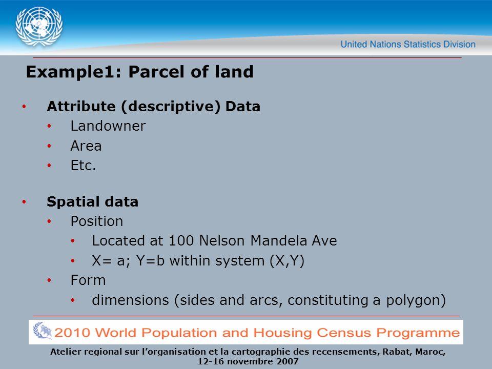 Atelier regional sur lorganisation et la cartographie des recensements, Rabat, Maroc, 12-16 novembre 2007 Example1: Parcel of land Attribute (descriptive) Data Landowner Area Etc.