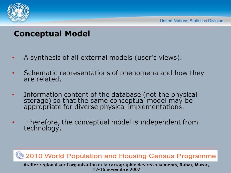 Atelier regional sur lorganisation et la cartographie des recensements, Rabat, Maroc, 12-16 novembre 2007 Conceptual Model A synthesis of all external models (users views).