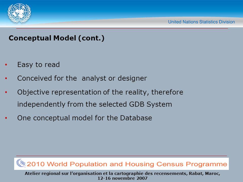 Atelier regional sur lorganisation et la cartographie des recensements, Rabat, Maroc, 12-16 novembre 2007 Conceptual Model (cont.) Easy to read Concei