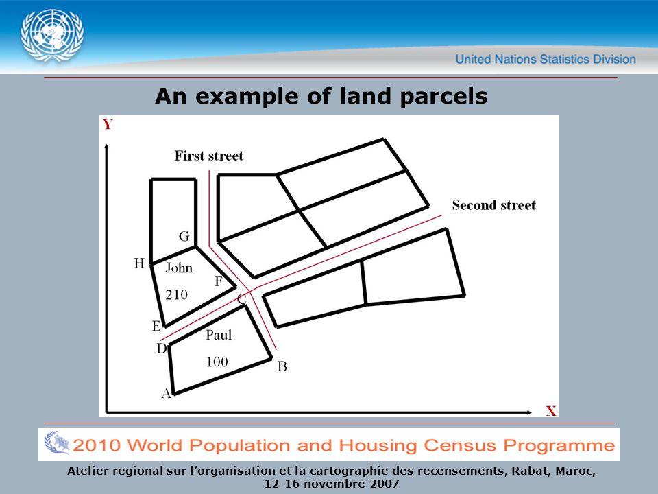 Atelier regional sur lorganisation et la cartographie des recensements, Rabat, Maroc, 12-16 novembre 2007 An example of land parcels