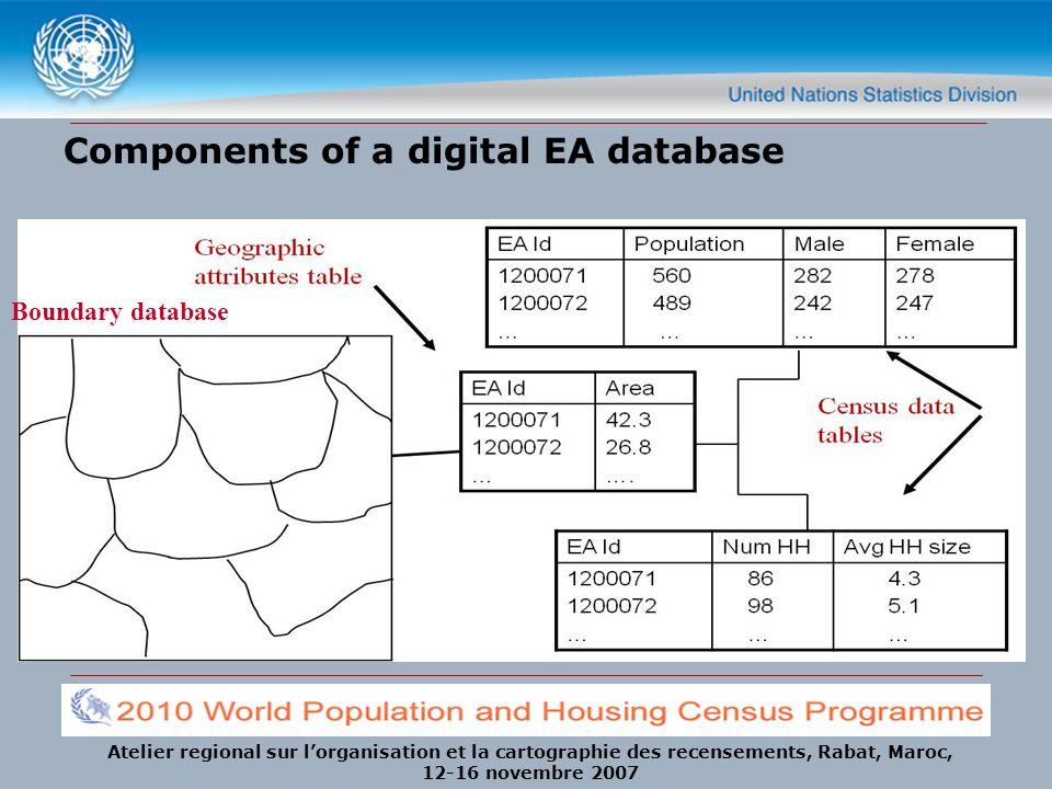 Atelier regional sur lorganisation et la cartographie des recensements, Rabat, Maroc, 12-16 novembre 2007 Components of a digital EA database Boundary database