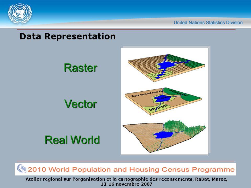 Atelier regional sur lorganisation et la cartographie des recensements, Rabat, Maroc, 12-16 novembre 2007 Data Representation Raster Vector Real World