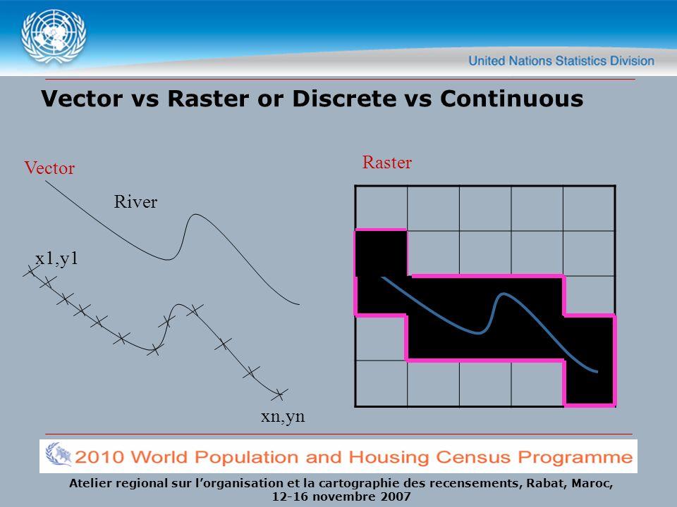Atelier regional sur lorganisation et la cartographie des recensements, Rabat, Maroc, 12-16 novembre 2007 Vector vs Raster or Discrete vs Continuous River Vector Raster x1,y1 xn,yn