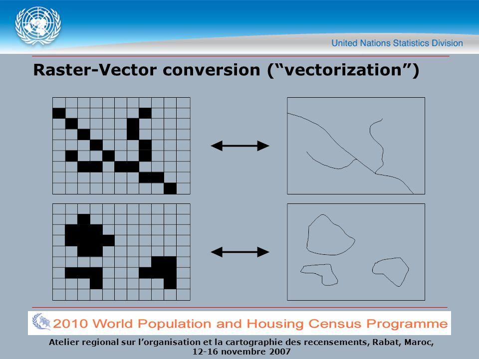 Atelier regional sur lorganisation et la cartographie des recensements, Rabat, Maroc, 12-16 novembre 2007 Raster-Vector conversion (vectorization)