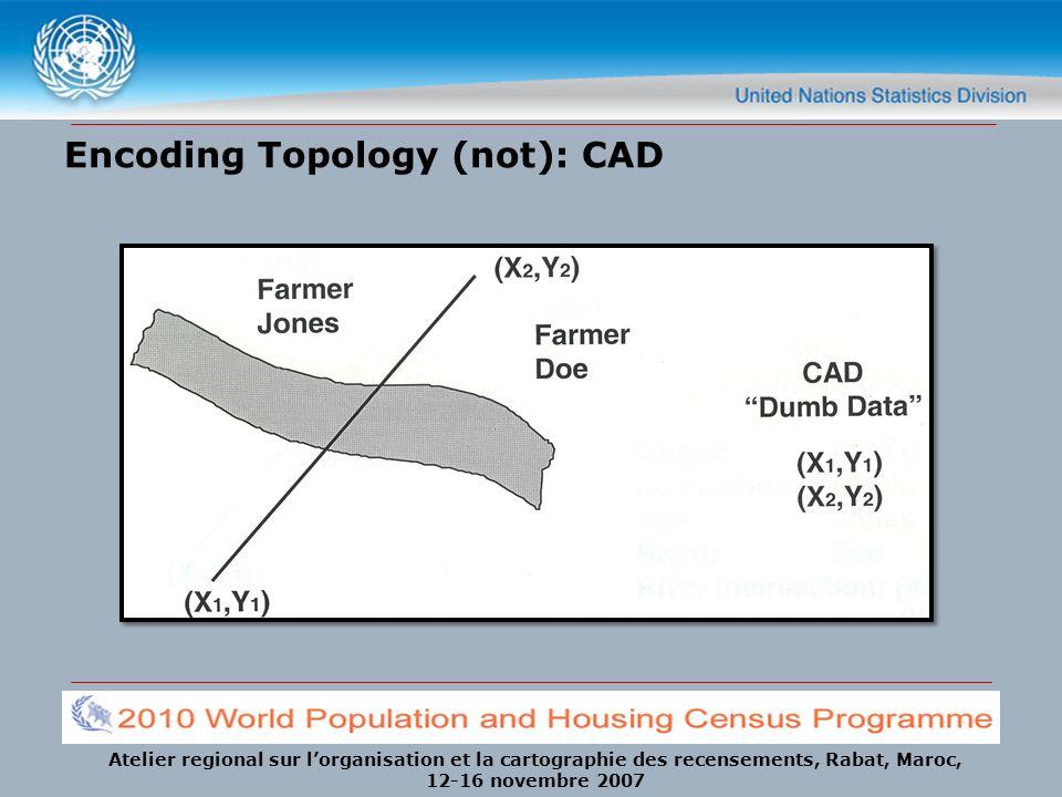 Atelier regional sur lorganisation et la cartographie des recensements, Rabat, Maroc, 12-16 novembre 2007 Encoding Topology (not): CAD