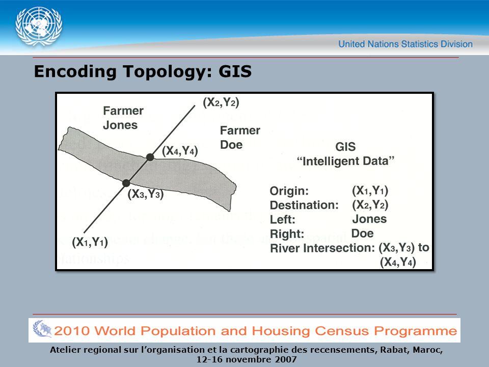 Atelier regional sur lorganisation et la cartographie des recensements, Rabat, Maroc, 12-16 novembre 2007 Encoding Topology: GIS