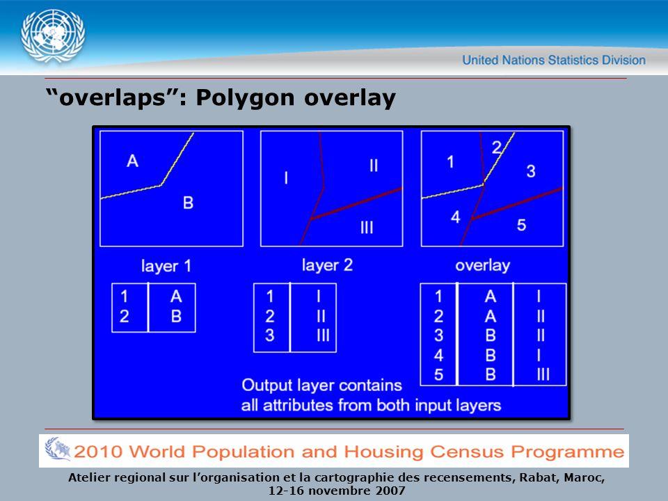 Atelier regional sur lorganisation et la cartographie des recensements, Rabat, Maroc, 12-16 novembre 2007 overlaps: Polygon overlay