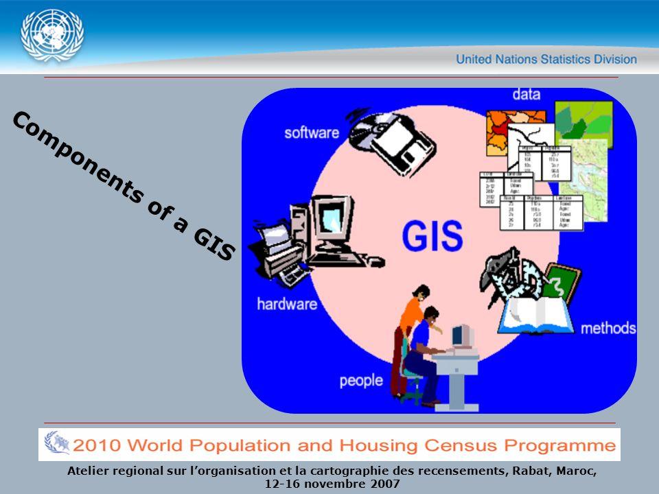 Atelier regional sur lorganisation et la cartographie des recensements, Rabat, Maroc, 12-16 novembre 2007 Components of a GIS