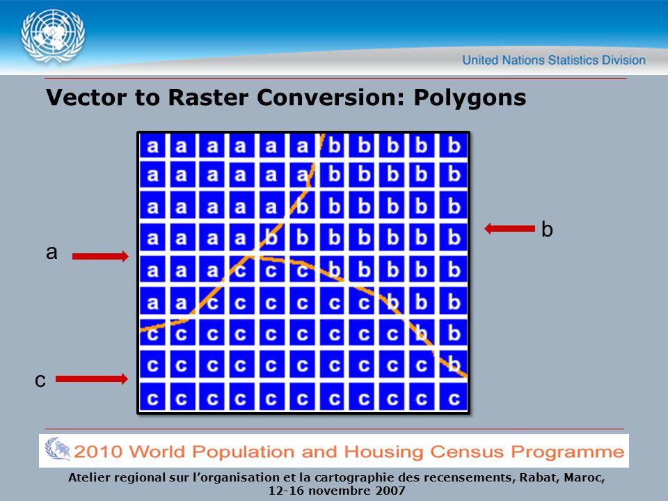 Atelier regional sur lorganisation et la cartographie des recensements, Rabat, Maroc, 12-16 novembre 2007 Vector to Raster Conversion: Polygons c b a