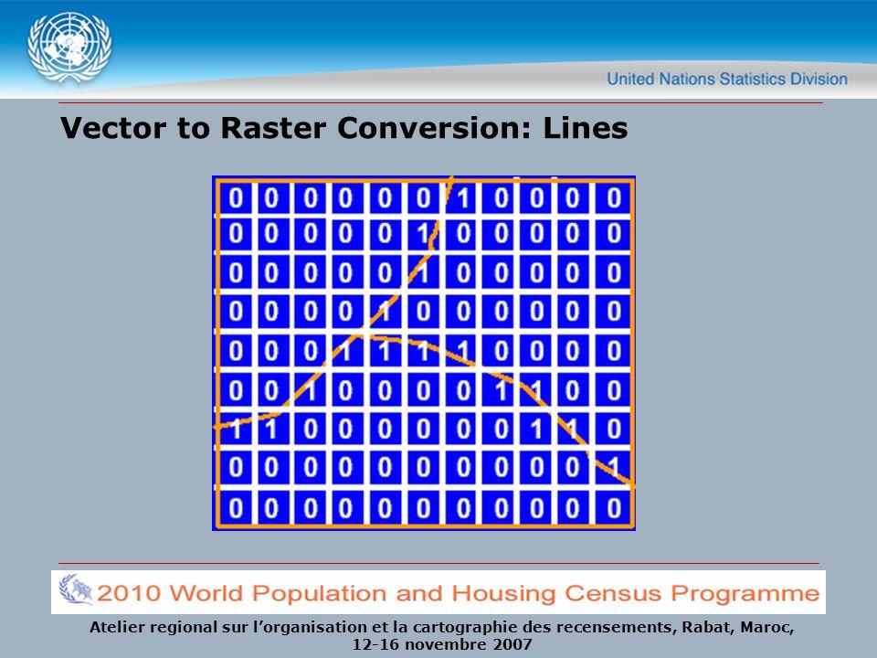 Atelier regional sur lorganisation et la cartographie des recensements, Rabat, Maroc, 12-16 novembre 2007 Vector to Raster Conversion: Lines