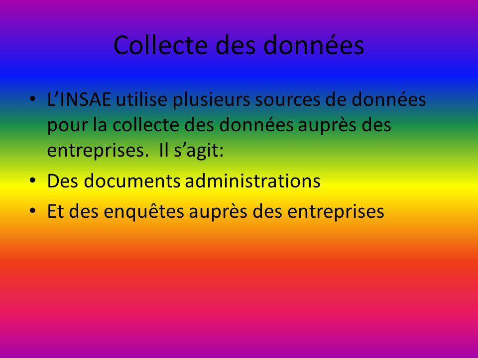 Collecte des données Pour les données administratives: on distingue les sources suivantes la direction des impôts fournit à lINSAE chaque année, les déclarations Statistiques et Fiscales (DSF) des entreprises modernes.