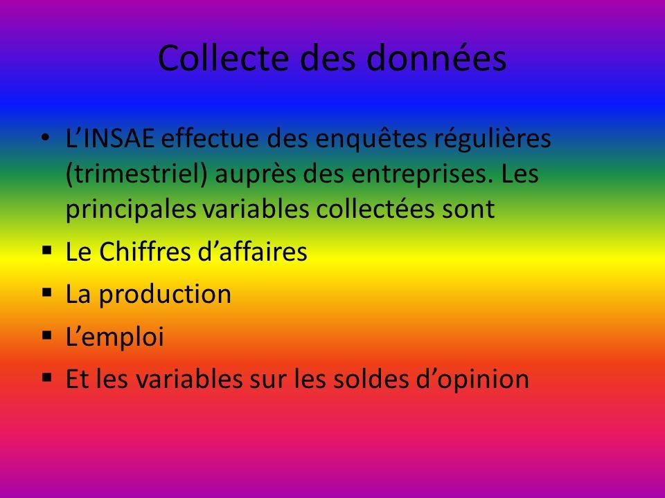 Production des SCD Il faut remarquer les SCD sont produites en suivant la nomenclature (NAEMA).