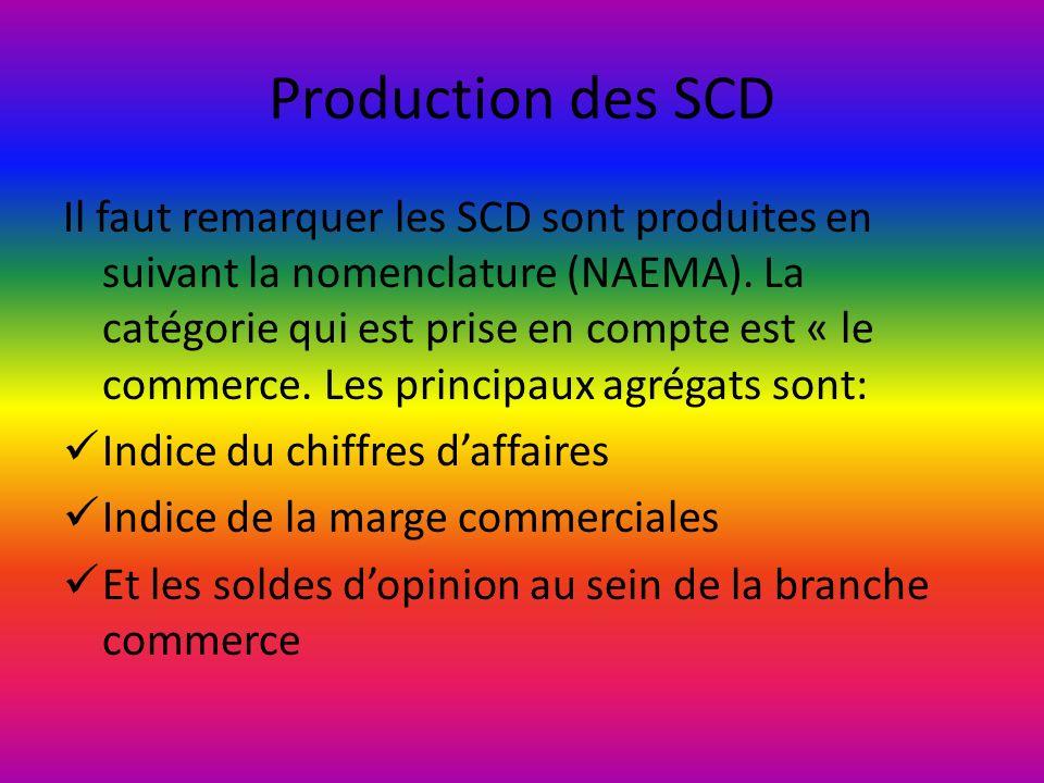 Production des SCD Il faut remarquer les SCD sont produites en suivant la nomenclature (NAEMA). La catégorie qui est prise en compte est « le commerce