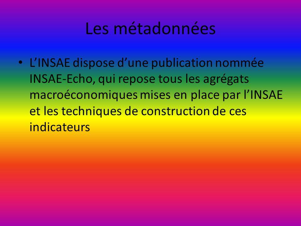 Les métadonnées LINSAE dispose dune publication nommée INSAE-Echo, qui repose tous les agrégats macroéconomiques mises en place par lINSAE et les techniques de construction de ces indicateurs