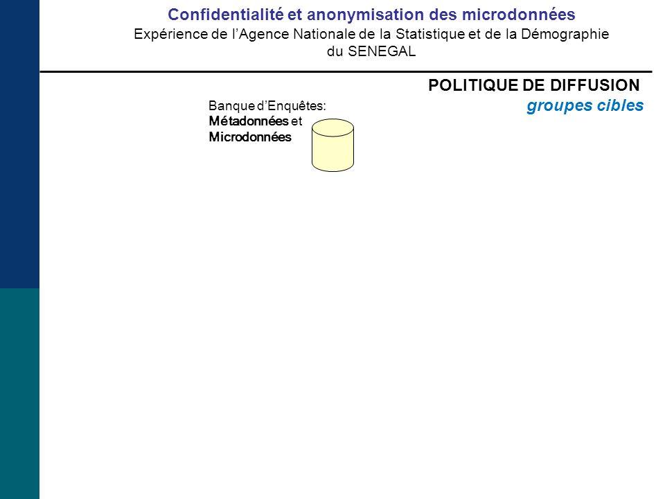 POLITIQUE DE DIFFUSION Banque dEnquêtes: Métadonnées et Microdonnées groupes cibles