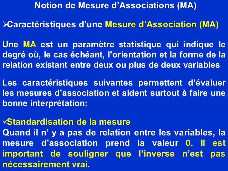 Notion de Mesure dAssociations (MA) Caractéristiques dune Mesure dAssociation (MA) Une MA est un paramètre statistique qui indique le degré où, le cas