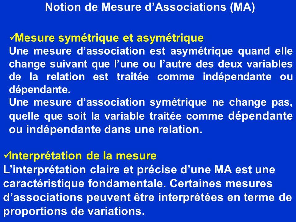 Mesure symétrique et asymétrique Une mesure dassociation est asymétrique quand elle change suivant que lune ou lautre des deux variables de la relatio