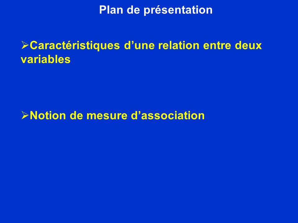 Plan de présentation Caractéristiques dune relation entre deux variables Notion de mesure dassociation