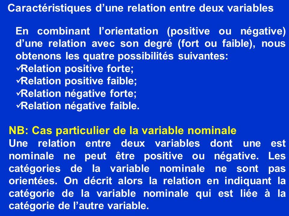 Caractéristiques dune relation entre deux variables En combinant lorientation (positive ou négative) dune relation avec son degré (fort ou faible), no