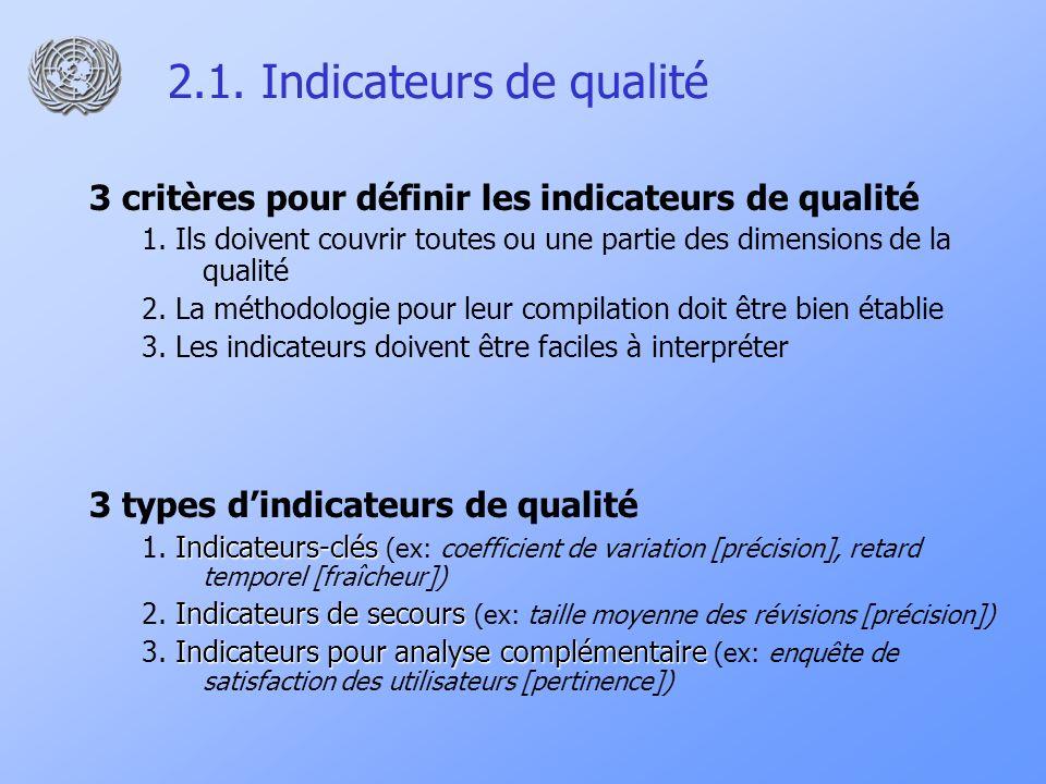 2.1. Indicateurs de qualité 3 critères pour définir les indicateurs de qualité 1.