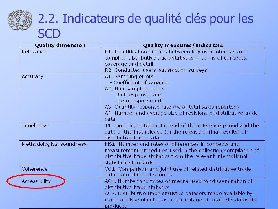 2.2. Indicateurs de qualité clés pour les SCD
