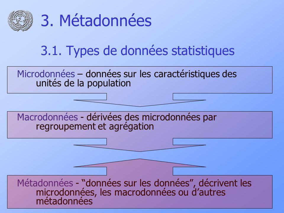 3.1. Types de données statistiques Microdonnées – données sur les caractéristiques des unités de la population Macrodonnées - dérivées des microdonnée