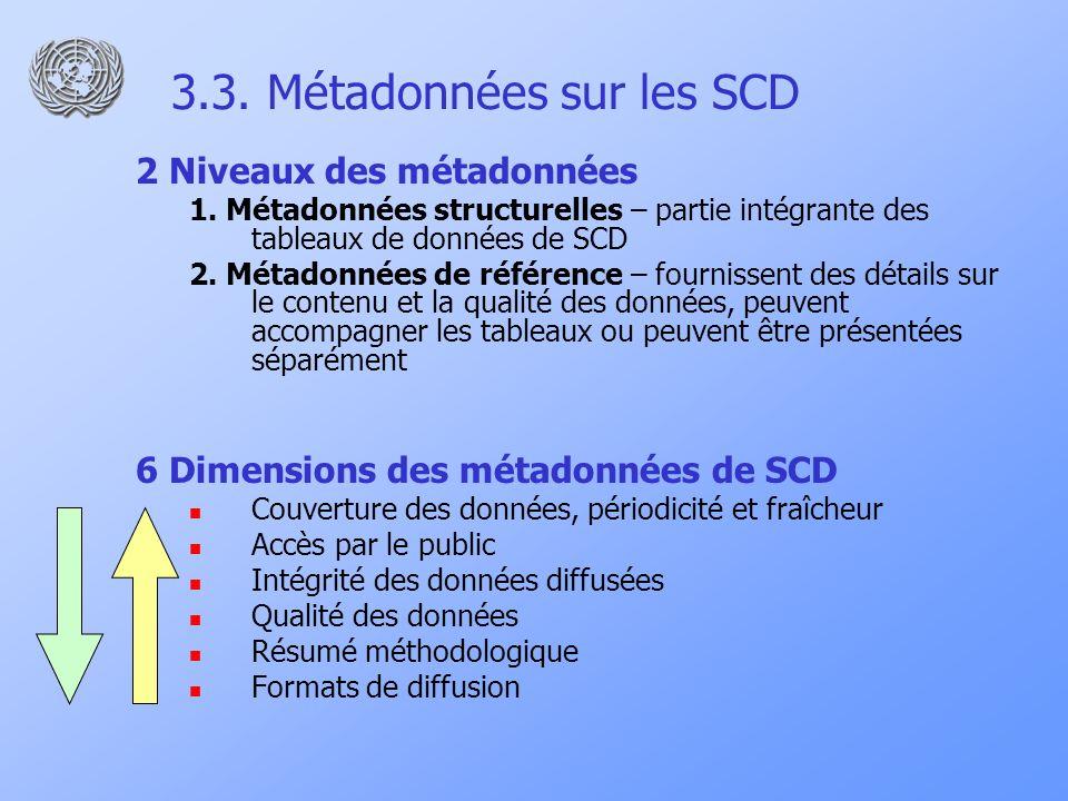 3.3. Métadonnées sur les SCD 2 Niveaux des métadonnées 1.