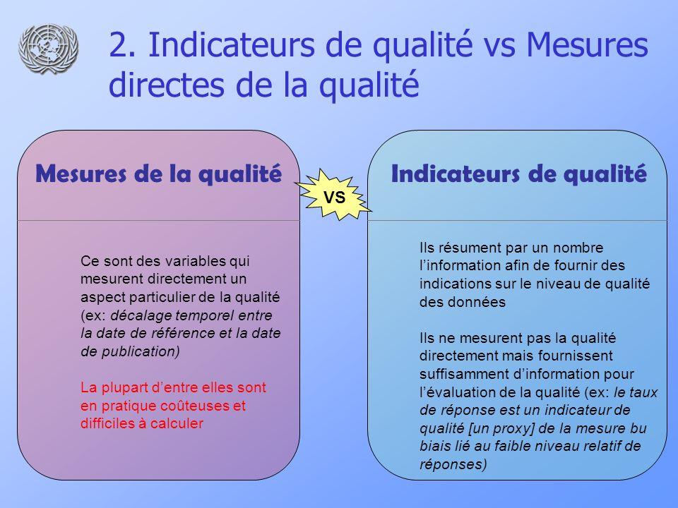 2.1.Indicateurs de qualité 3 critères pour définir les indicateurs de qualité 1.