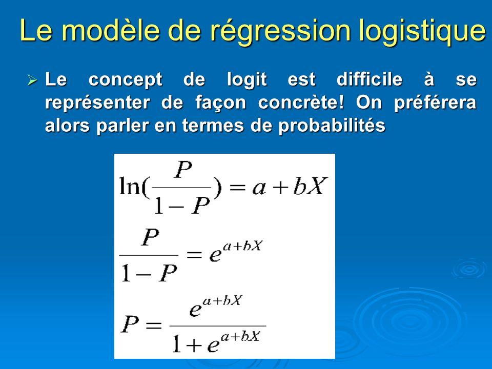 Le modèle de régression logistique Le concept de logit est difficile à se représenter de façon concrète! On préférera alors parler en termes de probab