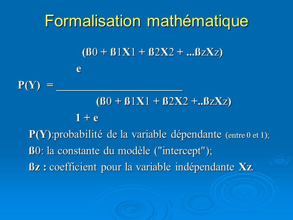 Formalisation mathématique (ß0 + ß1X1 + ß2X2 +...ßzXz) (ß0 + ß1X1 + ß2X2 +...ßzXz) e P(Y)= ______________________ (ß0 + ß1X1 + ß2X2 +..ßzXz) (ß0 + ß1X