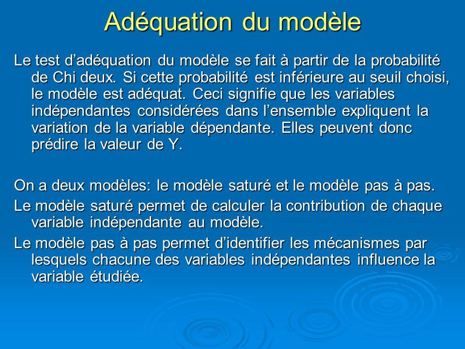 Adéquation du modèle Le test dadéquation du modèle se fait à partir de la probabilité de Chi deux. Si cette probabilité est inférieure au seuil choisi