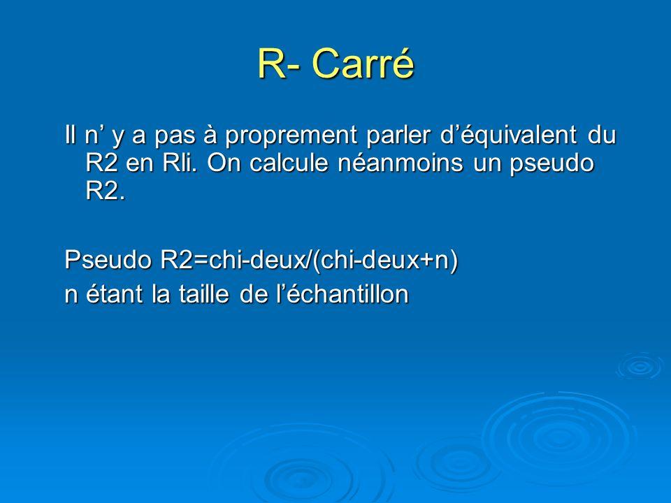 R- Carré Il n y a pas à proprement parler déquivalent du R2 en Rli. On calcule néanmoins un pseudo R2. Pseudo R2=chi-deux/(chi-deux+n) n étant la tail