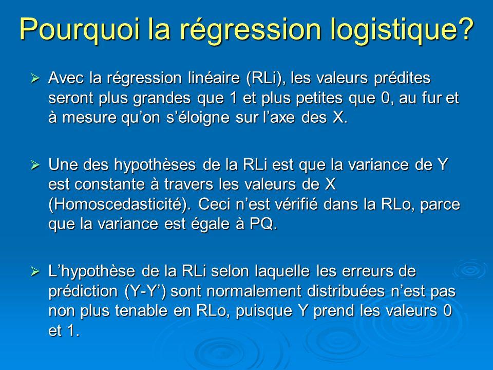 Le modèle de régression logistique Le modèle de régression logistique nous permet donc de résoudre le problème de non-linéarité certaine dans la relation entre notre variable dépendante et nimporte quelle variable indépendante.