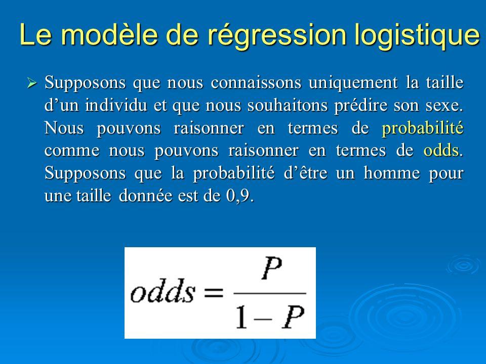 Le modèle de régression logistique Le odds dêtre un homme dans notre exemple sera de 0,90/0,10=9.