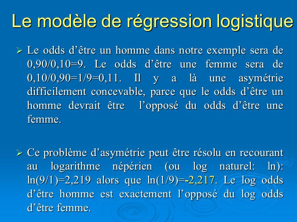 Le modèle de régression logistique Le odds dêtre un homme dans notre exemple sera de 0,90/0,10=9. Le odds dêtre une femme sera de 0,10/0,90=1/9=0,11.
