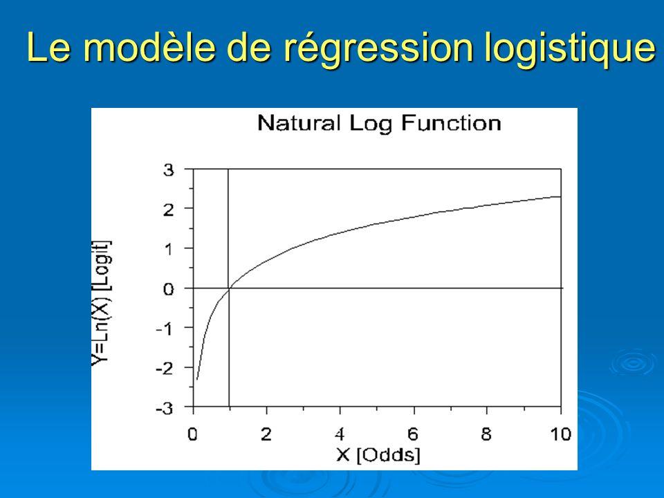 En régression logistique, la variable dépendante est un logit cest-à-dire le log naturel du odds : En régression logistique, la variable dépendante est un logit cest-à-dire le log naturel du odds : logit(P) = a + bX Relation linéaire entre le log odds et les V.I.
