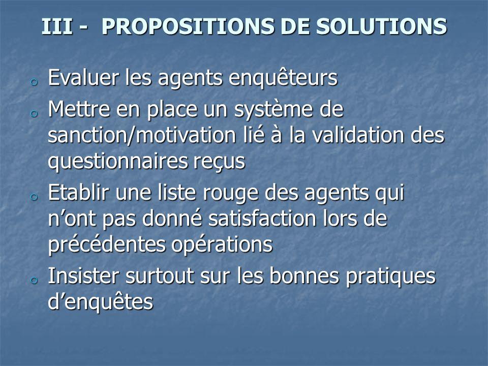 III - PROPOSITIONS DE SOLUTIONS o Evaluer les agents enquêteurs o Mettre en place un système de sanction/motivation lié à la validation des questionna