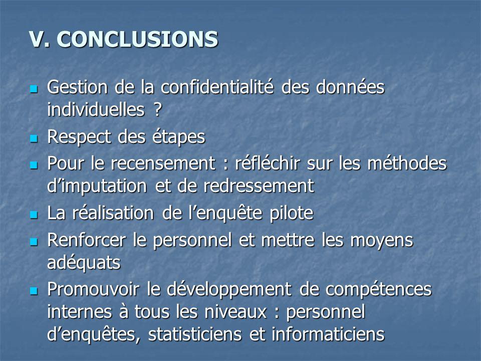 V. CONCLUSIONS Gestion de la confidentialité des données individuelles ? Gestion de la confidentialité des données individuelles ? Respect des étapes