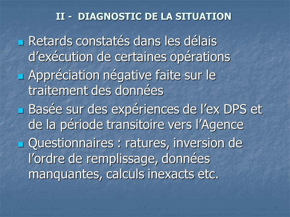 II - DIAGNOSTIC DE LA SITUATION Retards constatés dans les délais dexécution de certaines opérations Retards constatés dans les délais dexécution de c