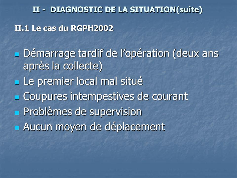 II - DIAGNOSTIC DE LA SITUATION(suite) II.1 Le cas du RGPH2002 Démarrage tardif de lopération (deux ans après la collecte) Démarrage tardif de lopérat