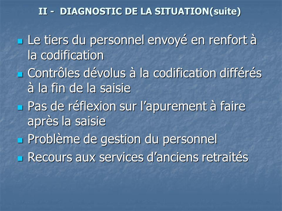 II - DIAGNOSTIC DE LA SITUATION(suite) Le tiers du personnel envoyé en renfort à la codification Le tiers du personnel envoyé en renfort à la codifica