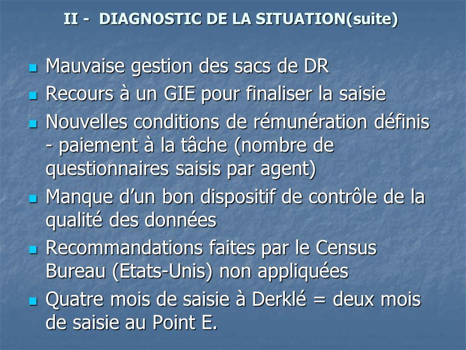 II - DIAGNOSTIC DE LA SITUATION(suite) Mauvaise gestion des sacs de DR Mauvaise gestion des sacs de DR Recours à un GIE pour finaliser la saisie Recou