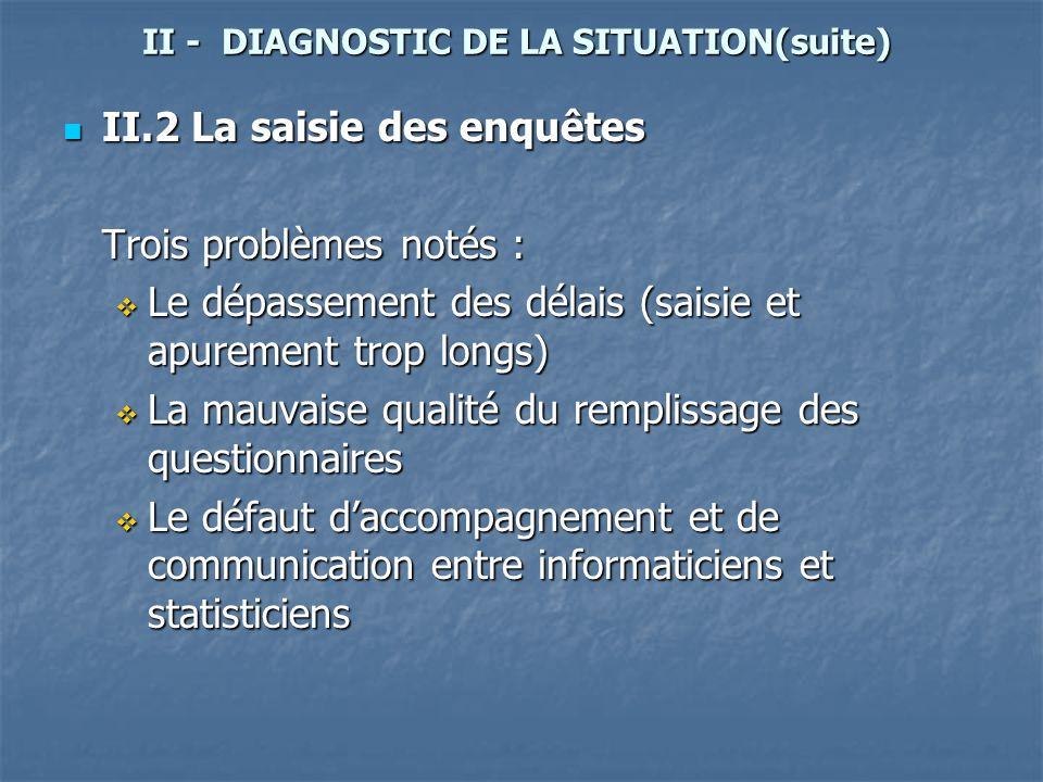 II - DIAGNOSTIC DE LA SITUATION(suite) II.2 La saisie des enquêtes II.2 La saisie des enquêtes Trois problèmes notés : Le dépassement des délais (sais
