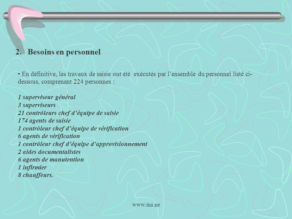 www.ins.ne En définitive, les travaux de saisie ont été exécutés par lensemble du personnel listé ci- dessous, comprenant 224 personnes : 1 superviseu