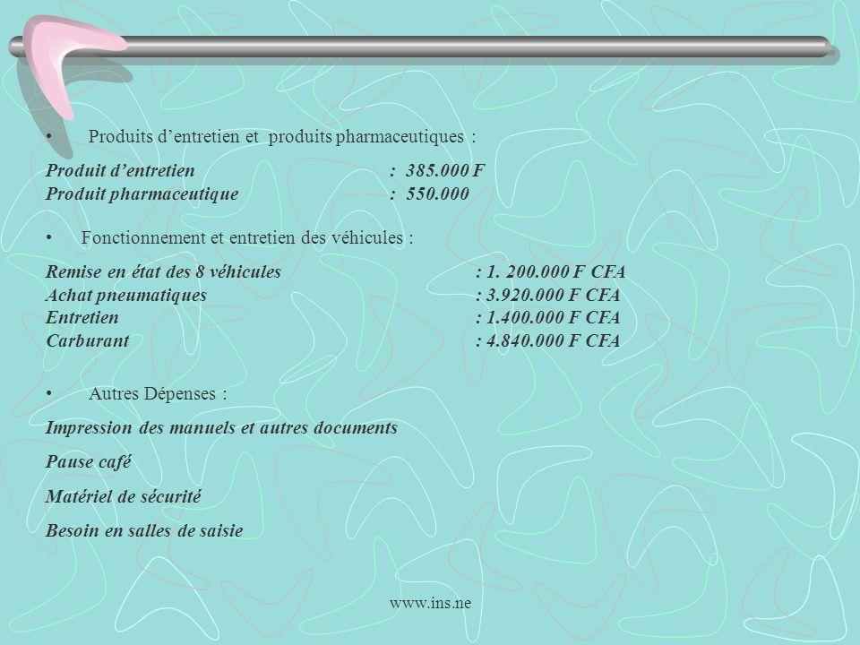 www.ins.ne Produits dentretien et produits pharmaceutiques : Produit dentretien: 385.000 F Produit pharmaceutique : 550.000 Fonctionnement et entretie